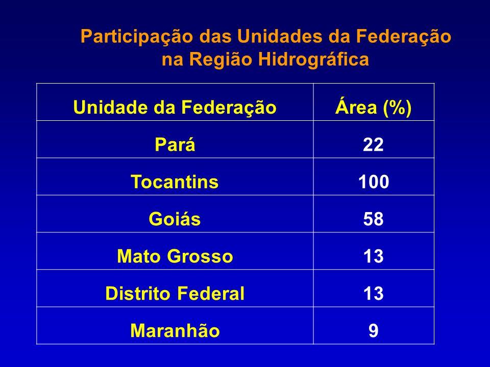 Participação das Unidades da Federação na Região Hidrográfica Unidade da FederaçãoÁrea (%) Pará22 Tocantins100 Goiás58 Mato Grosso13 Distrito Federal1