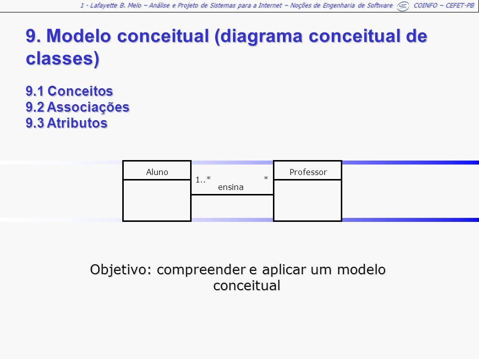 1 - Lafayette B. Melo – Análise e Projeto de Sistemas para a Internet – Noções de Engenharia de Software COINFO – CEFET-PB 9. Modelo conceitual (diagr