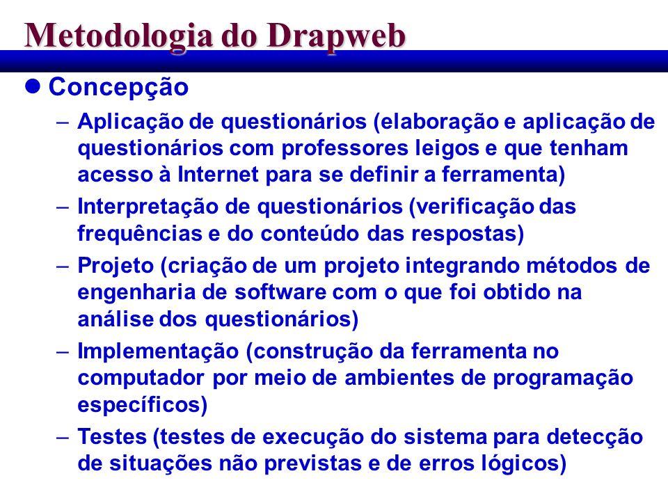 Metodologia do Drapweb Concepção –Aplicação de questionários (elaboração e aplicação de questionários com professores leigos e que tenham acesso à Int