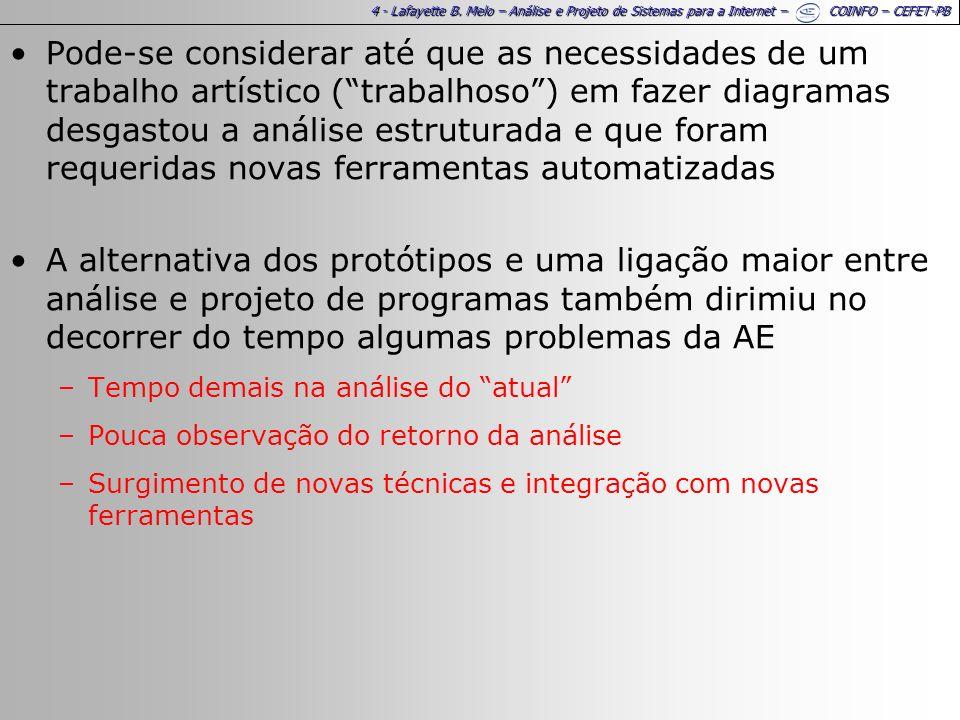 35 - Lafayette B.Melo – Análise e Projeto de Sistemas para a Internet – COINFO – CEFET-PB 7.