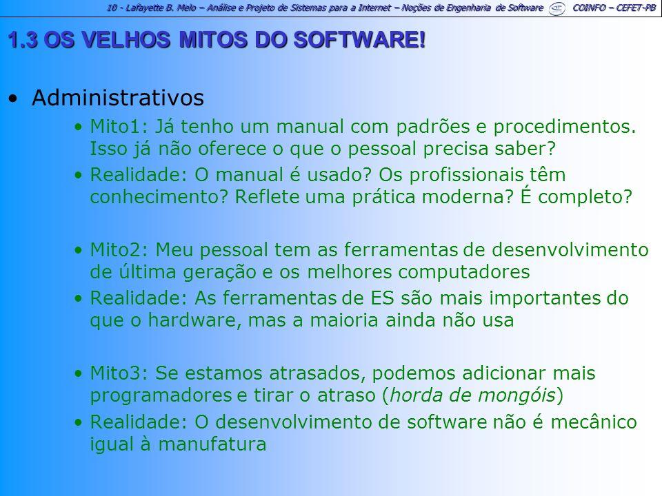 10 - Lafayette B. Melo – Análise e Projeto de Sistemas para a Internet – Noções de Engenharia de Software COINFO – CEFET-PB 1.3 OS VELHOS MITOS DO SOF