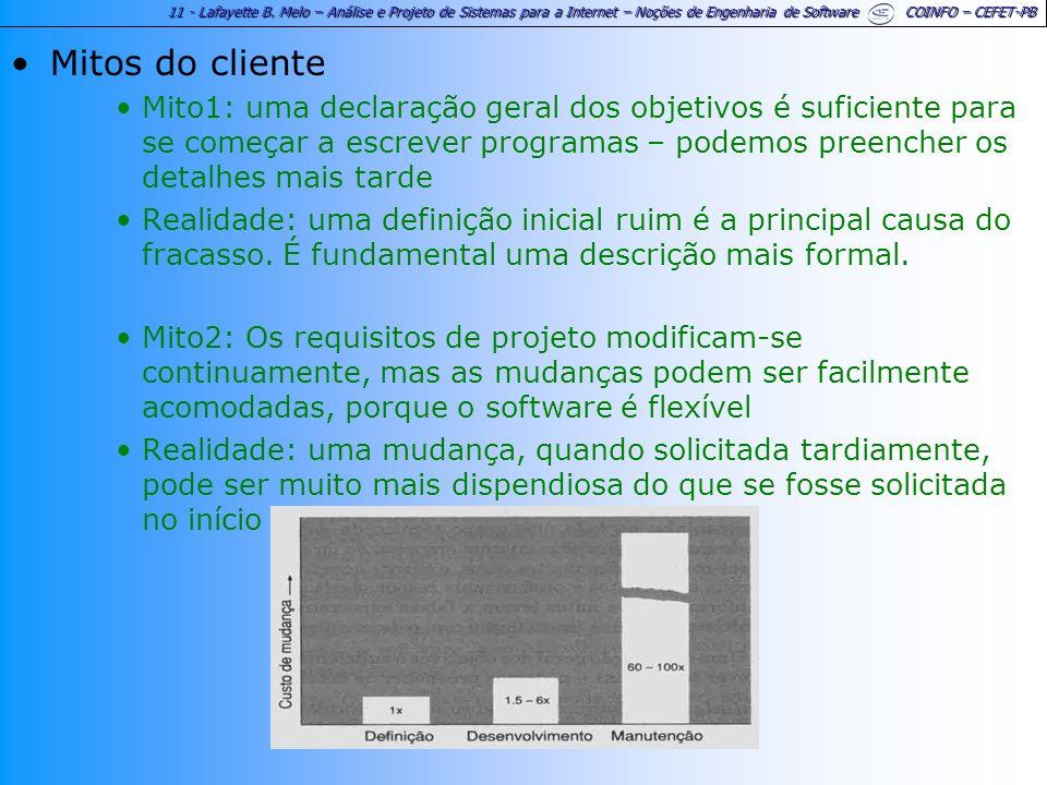 11 - Lafayette B. Melo – Análise e Projeto de Sistemas para a Internet – Noções de Engenharia de Software COINFO – CEFET-PB Mitos do cliente Mito1: um
