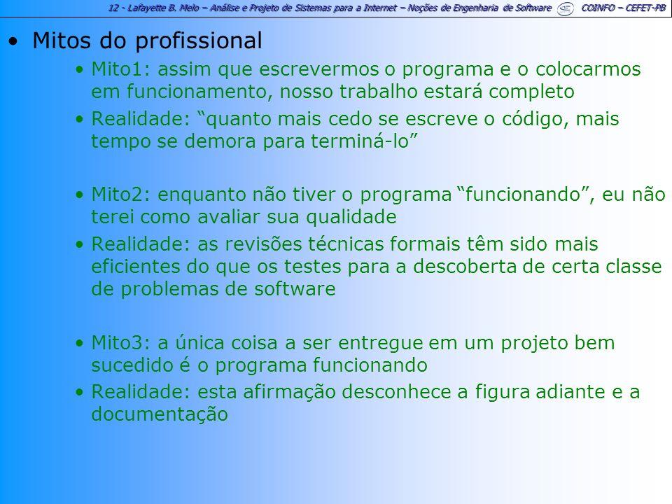 12 - Lafayette B. Melo – Análise e Projeto de Sistemas para a Internet – Noções de Engenharia de Software COINFO – CEFET-PB Mitos do profissional Mito