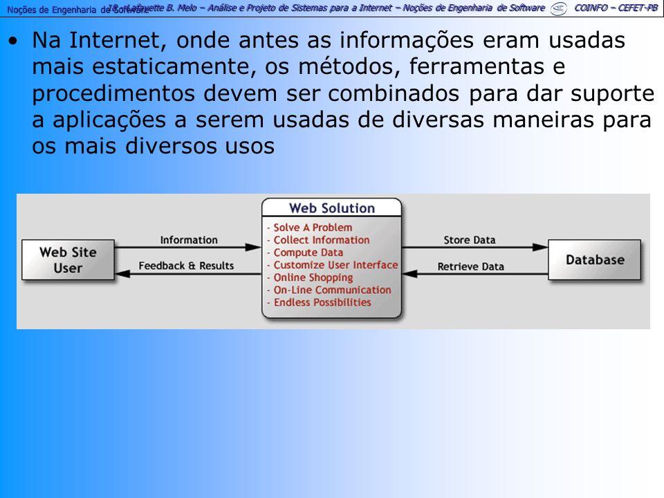 18 - Lafayette B. Melo – Análise e Projeto de Sistemas para a Internet – Noções de Engenharia de Software COINFO – CEFET-PB Na Internet, onde antes as