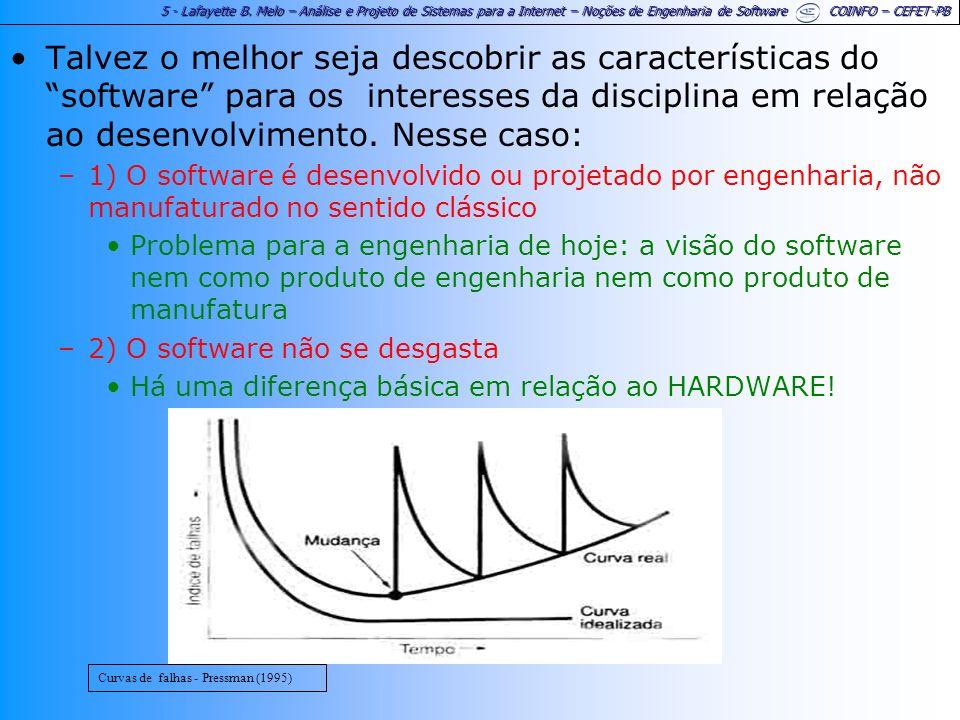 5 - Lafayette B. Melo – Análise e Projeto de Sistemas para a Internet – Noções de Engenharia de Software COINFO – CEFET-PB Talvez o melhor seja descob