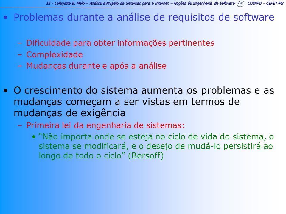 15 - Lafayette B. Melo – Análise e Projeto de Sistemas para a Internet – Noções de Engenharia de Software COINFO – CEFET-PB Problemas durante a anális