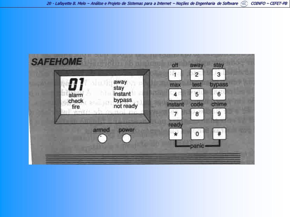20 - Lafayette B. Melo – Análise e Projeto de Sistemas para a Internet – Noções de Engenharia de Software COINFO – CEFET-PB