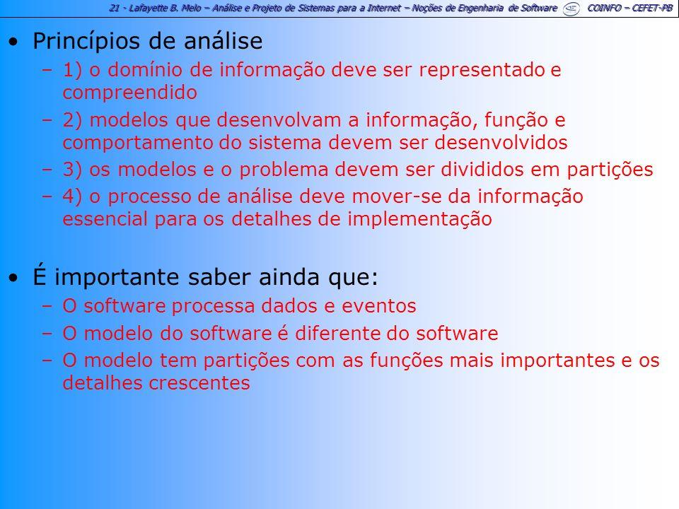 21 - Lafayette B. Melo – Análise e Projeto de Sistemas para a Internet – Noções de Engenharia de Software COINFO – CEFET-PB Princípios de análise –1)