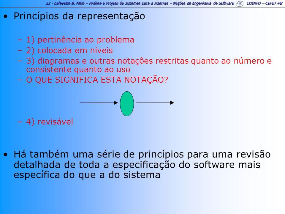 23 - Lafayette B. Melo – Análise e Projeto de Sistemas para a Internet – Noções de Engenharia de Software COINFO – CEFET-PB Princípios da representaçã