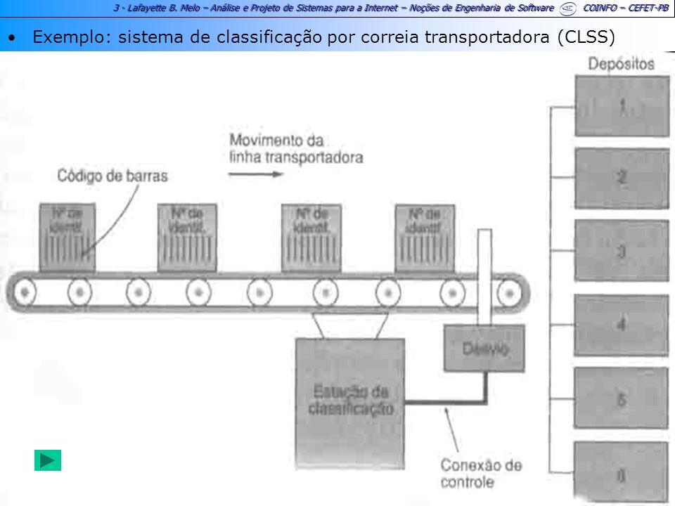 3 - Lafayette B. Melo – Análise e Projeto de Sistemas para a Internet – Noções de Engenharia de Software COINFO – CEFET-PB Exemplo: sistema de classif