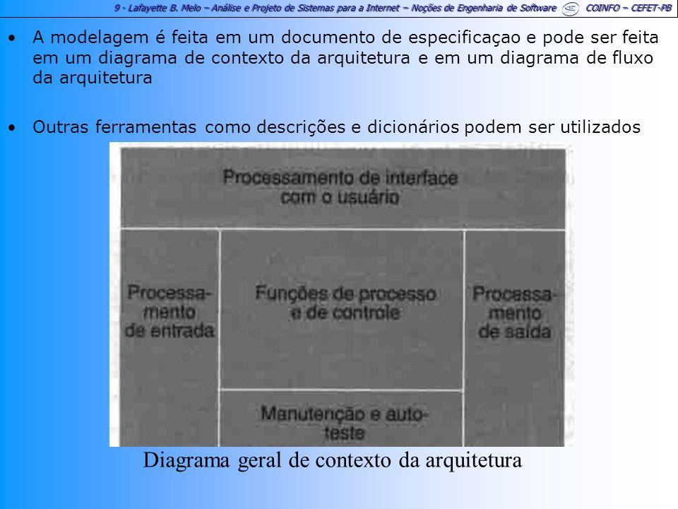 9 - Lafayette B. Melo – Análise e Projeto de Sistemas para a Internet – Noções de Engenharia de Software COINFO – CEFET-PB A modelagem é feita em um d