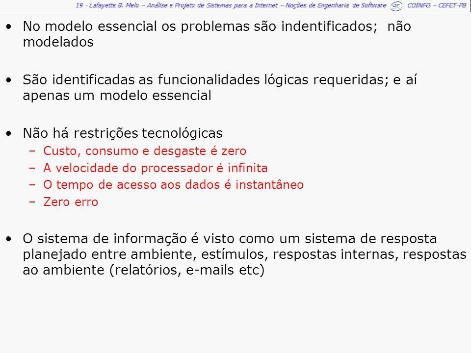 19 - Lafayette B. Melo – Análise e Projeto de Sistemas para a Internet – Noções de Engenharia de Software COINFO – CEFET-PB No modelo essencial os pro