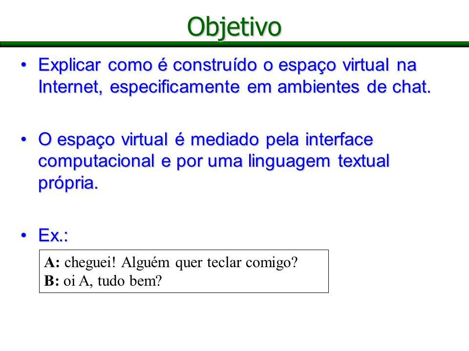 Objetivo Explicar como é construído o espaço virtual na Internet, especificamente em ambientes de chat.Explicar como é construído o espaço virtual na