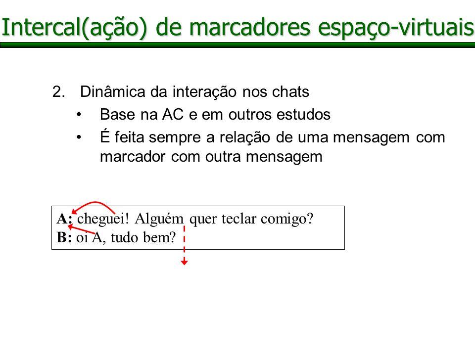 2.Dinâmica da interação nos chats Base na AC e em outros estudos É feita sempre a relação de uma mensagem com marcador com outra mensagem Intercal(açã