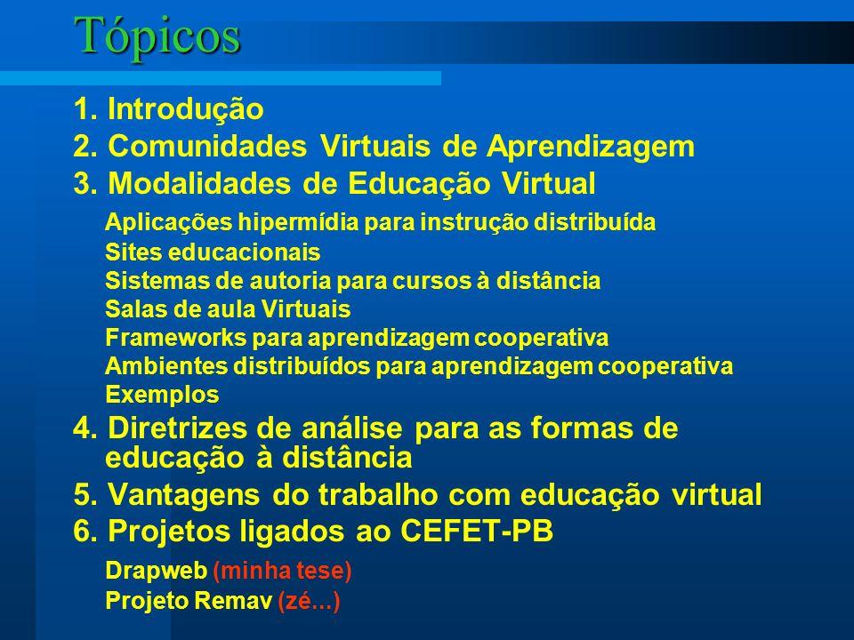 Tópicos 1. Introdução 2. Comunidades Virtuais de Aprendizagem 3. Modalidades de Educação Virtual Aplicações hipermídia para instrução distribuída Site