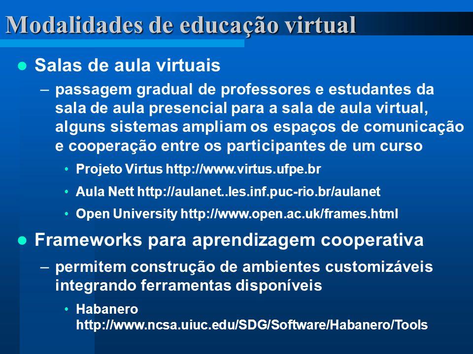 Salas de aula virtuais –passagem gradual de professores e estudantes da sala de aula presencial para a sala de aula virtual, alguns sistemas ampliam o