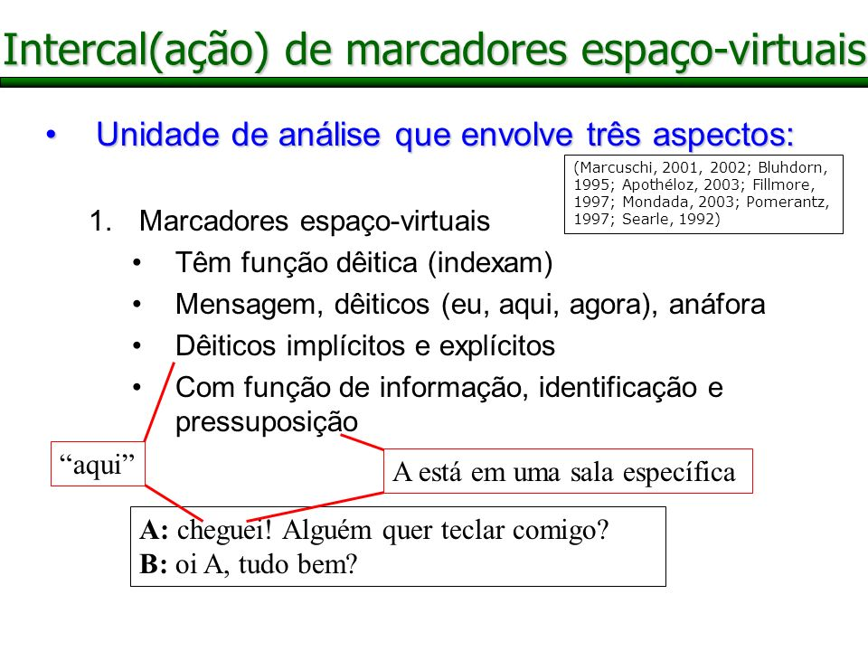 Intercal(ação) de marcadores espaço-virtuais Unidade de análise que envolve três aspectos:Unidade de análise que envolve três aspectos: 1.Marcadores e
