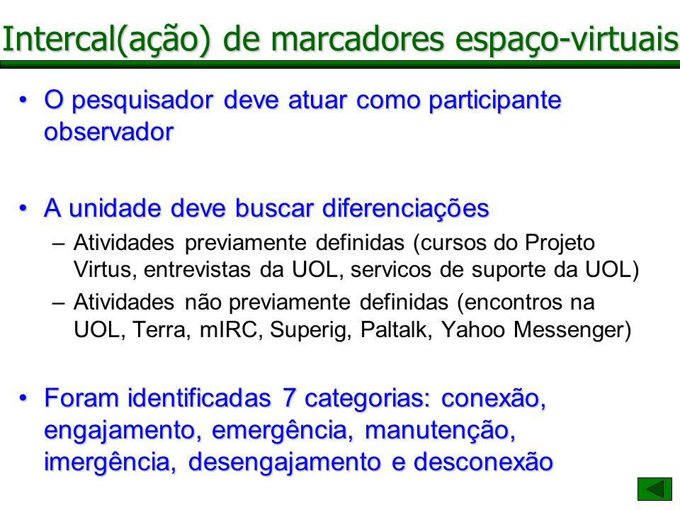 O pesquisador deve atuar como participante observadorO pesquisador deve atuar como participante observador A unidade deve buscar diferenciaçõesA unida