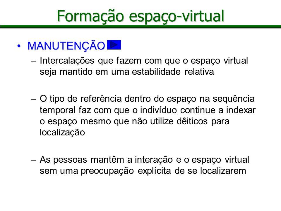 Formação espaço-virtual MANUTENÇÃOMANUTENÇÃO –Intercalações que fazem com que o espaço virtual seja mantido em uma estabilidade relativa –O tipo de re