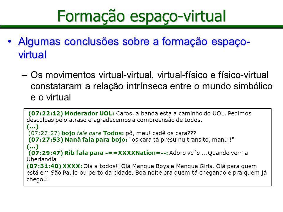 Algumas conclusões sobre a formação espaço- virtualAlgumas conclusões sobre a formação espaço- virtual –Os movimentos virtual-virtual, virtual-físico