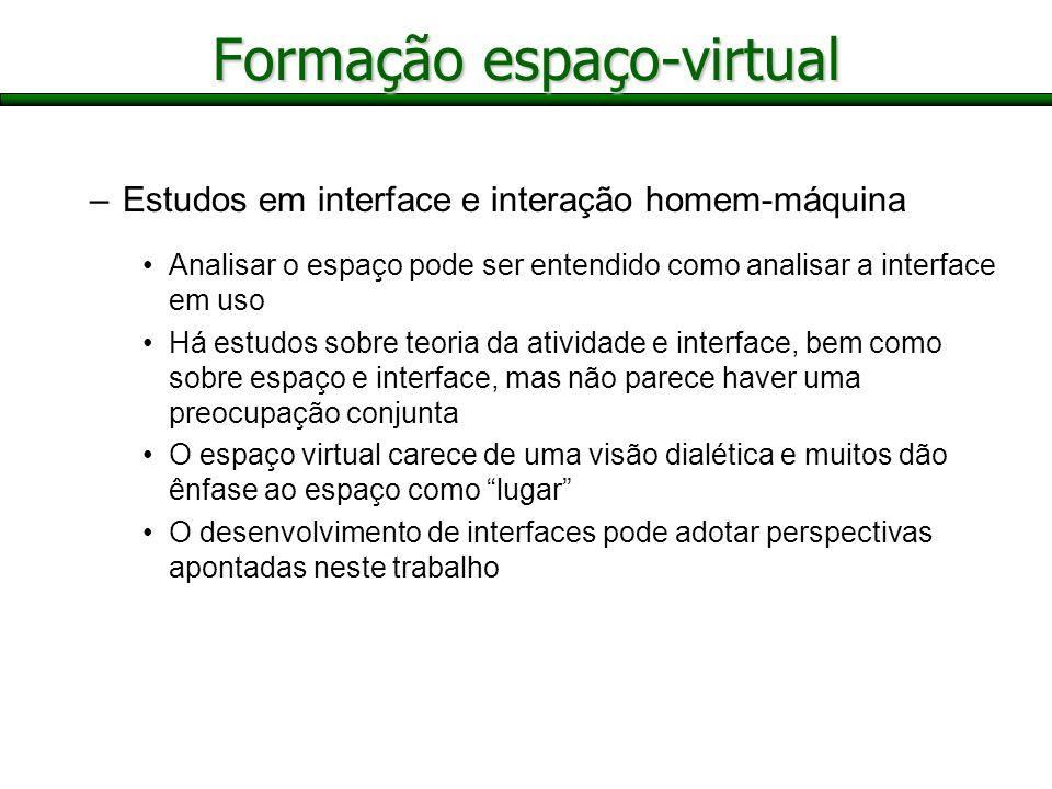 Formação espaço-virtual –Estudos em interface e interação homem-máquina Analisar o espaço pode ser entendido como analisar a interface em uso Há estud