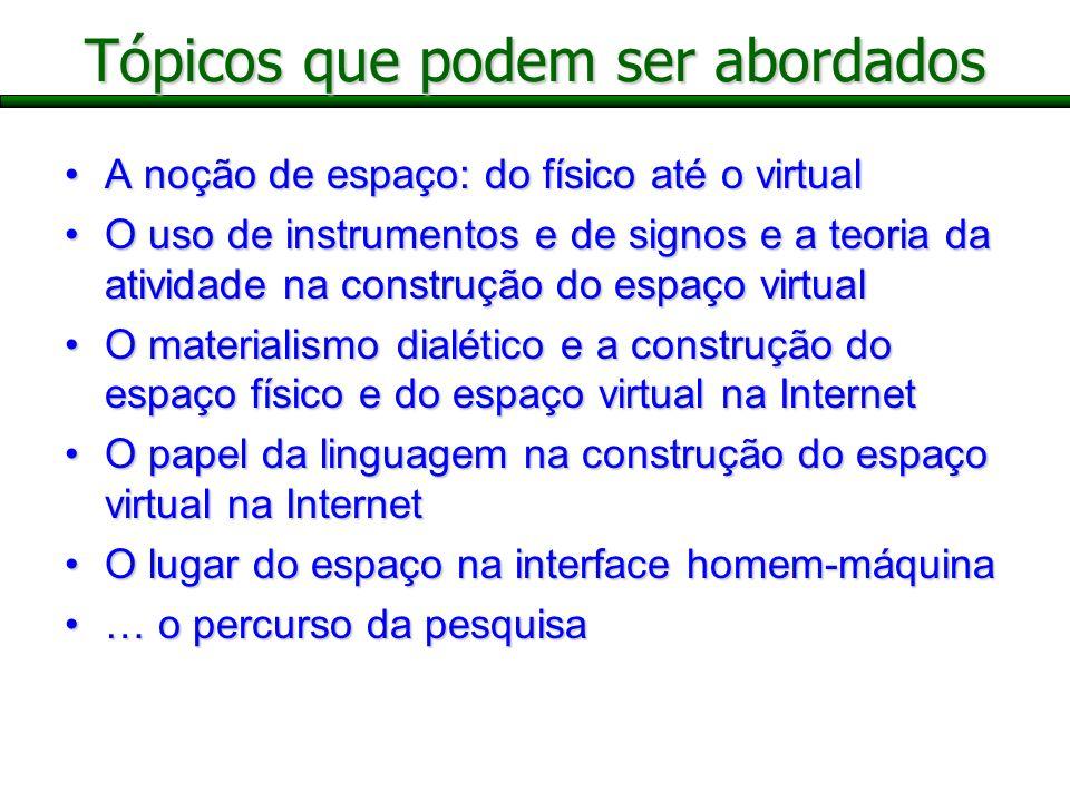 Tópicos que podem ser abordados A noção de espaço: do físico até o virtualA noção de espaço: do físico até o virtual O uso de instrumentos e de signos