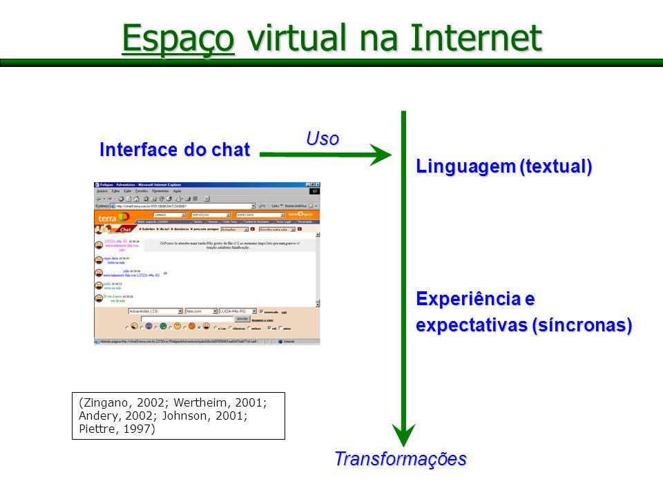Espaço virtual na Internet Aristóteles A matéria e a forma A matéria e a forma Galileu O instrumento O instrumento Einstein Tempo como dimensão do esp