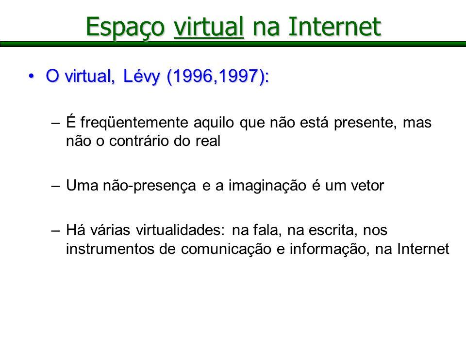Espaço virtual na Internet O virtual, Lévy (1996,1997):O virtual, Lévy (1996,1997): –É freqüentemente aquilo que não está presente, mas não o contrári