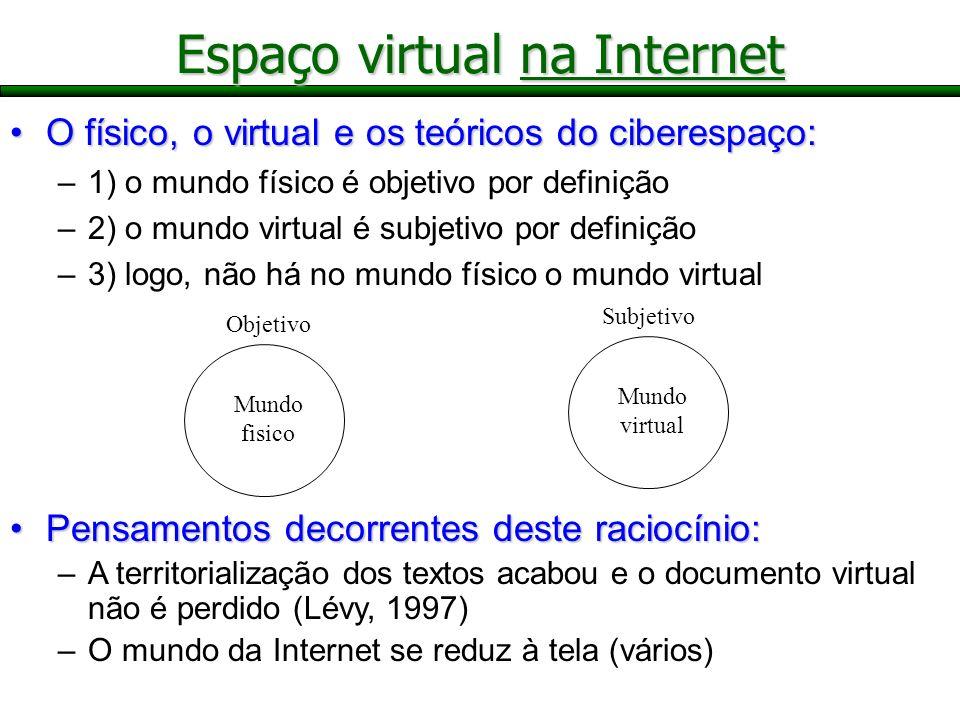 Espaço virtual na Internet O físico, o virtual e os teóricos do ciberespaço:O físico, o virtual e os teóricos do ciberespaço: –1) o mundo físico é obj