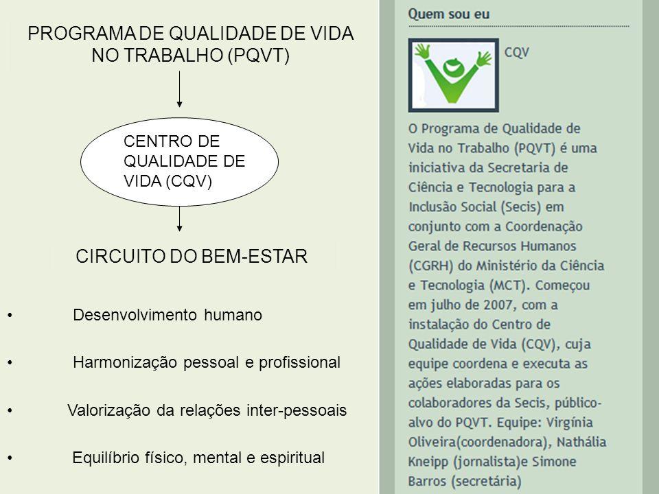 PROGRAMA DE QUALIDADE DE VIDA NO TRABALHO (PQVT) CENTRO DE QUALIDADE DE VIDA (CQV) CIRCUITO DO BEM-ESTAR Desenvolvimento humano Harmonização pessoal e