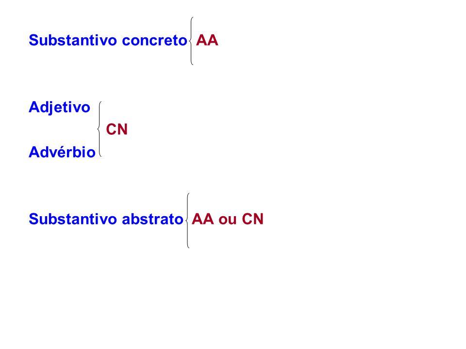 Substantivo concreto AA Adjetivo CN Advérbio Substantivo abstrato AA ou CN