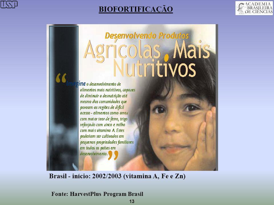 13 BIOFORTIFICAÇÃO Brasil - início: 2002/2003 (vitamina A, Fe e Zn) Fonte: HarvestPlus Program Brasil