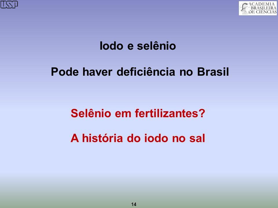 14 Iodo e selênio Pode haver deficiência no Brasil Selênio em fertilizantes? A história do iodo no sal