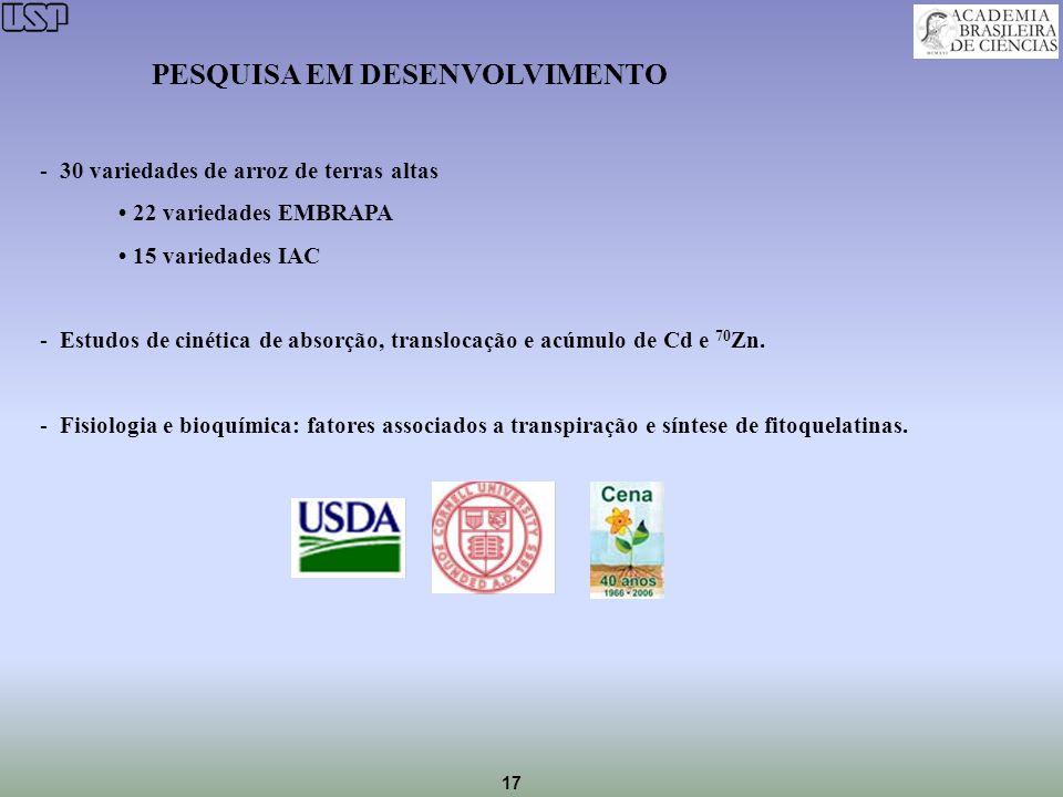 17 -30 variedades de arroz de terras altas 22 variedades EMBRAPA 15 variedades IAC -Estudos de cinética de absorção, translocação e acúmulo de Cd e 70