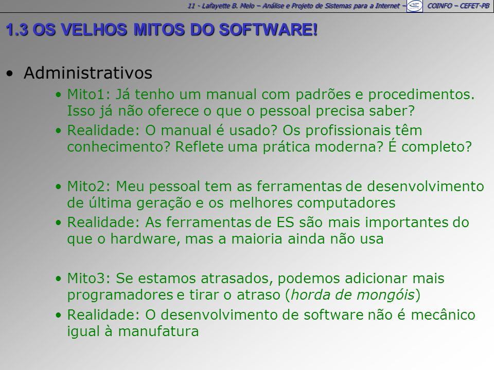 11 - Lafayette B. Melo – Análise e Projeto de Sistemas para a Internet – COINFO – CEFET-PB 1.3 OS VELHOS MITOS DO SOFTWARE! Administrativos Mito1: Já