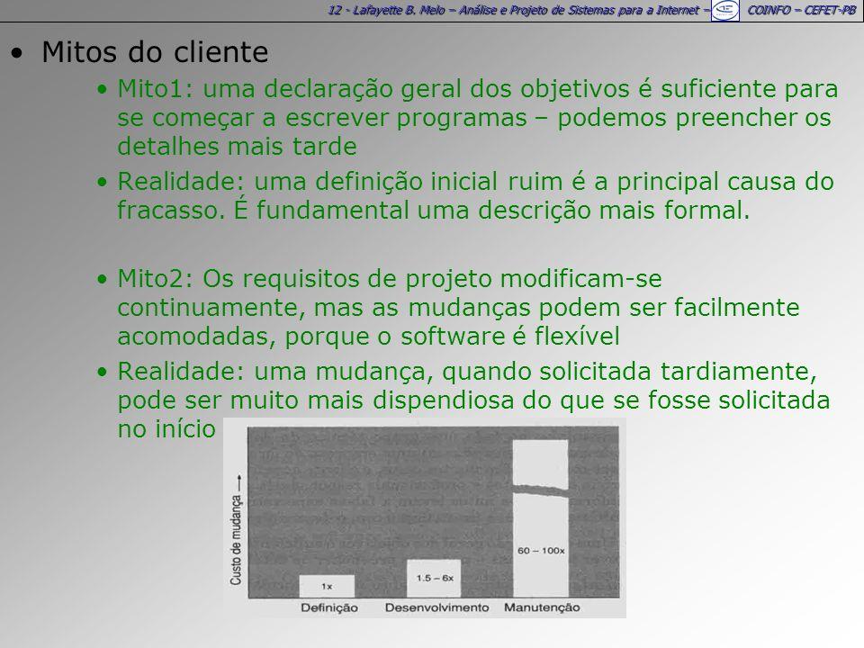 12 - Lafayette B. Melo – Análise e Projeto de Sistemas para a Internet – COINFO – CEFET-PB Mitos do cliente Mito1: uma declaração geral dos objetivos