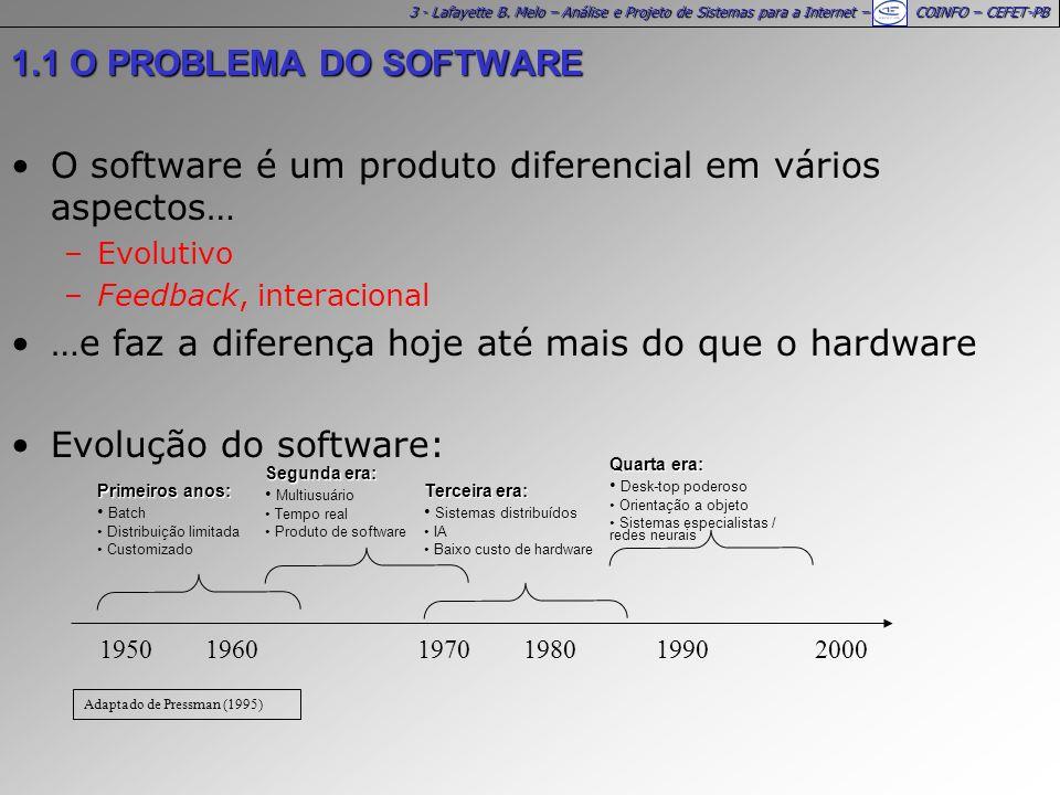 3 - Lafayette B. Melo – Análise e Projeto de Sistemas para a Internet – COINFO – CEFET-PB 1.1 O PROBLEMA DO SOFTWARE O software é um produto diferenci