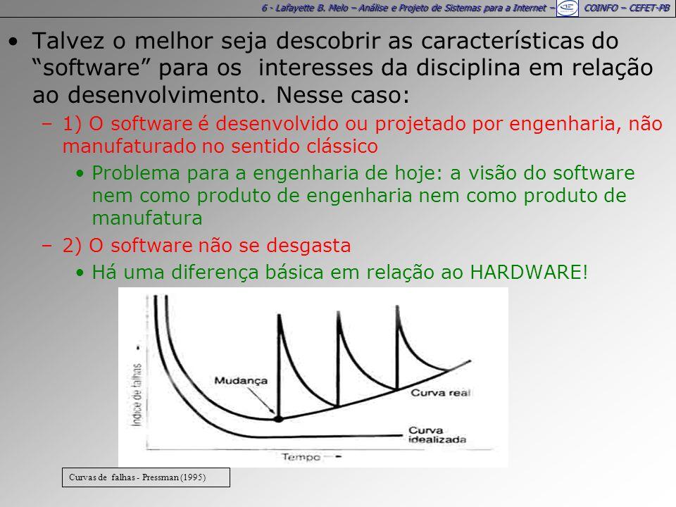 6 - Lafayette B. Melo – Análise e Projeto de Sistemas para a Internet – COINFO – CEFET-PB Talvez o melhor seja descobrir as características do softwar