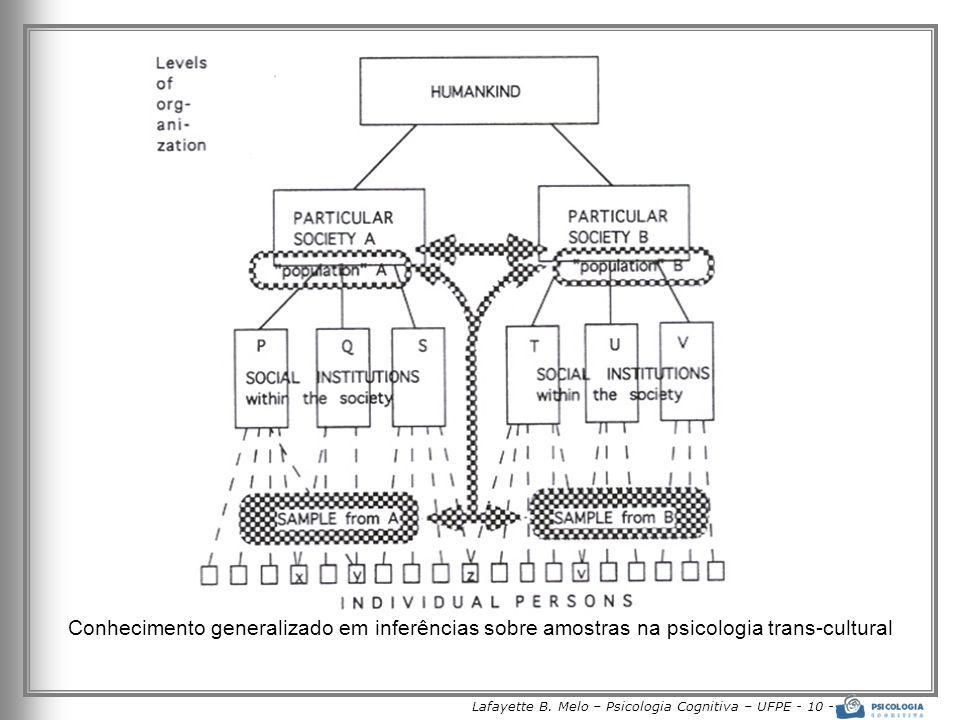 Lafayette B. Melo – Psicologia Cognitiva – UFPE - 10 - Conhecimento generalizado em inferências sobre amostras na psicologia trans-cultural