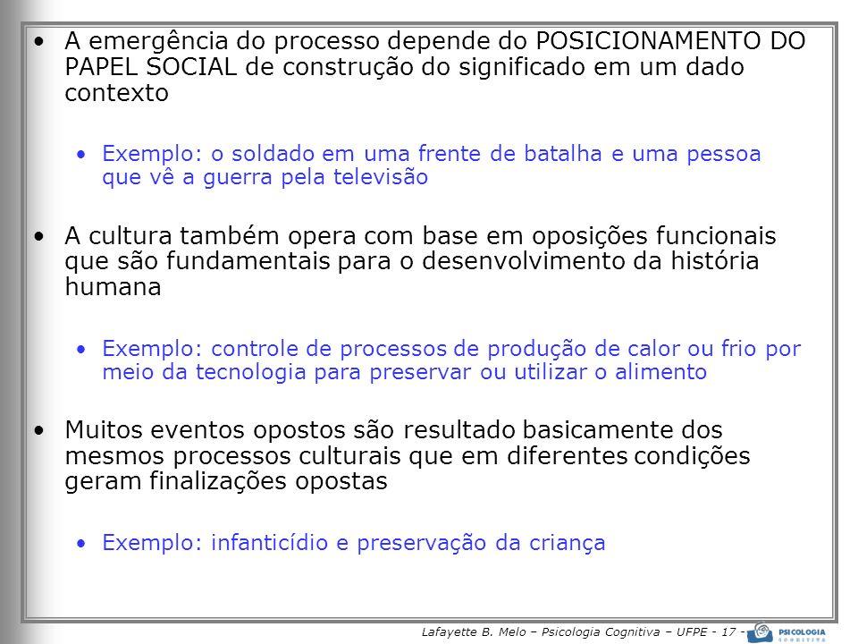 Lafayette B. Melo – Psicologia Cognitiva – UFPE - 17 - A emergência do processo depende do POSICIONAMENTO DO PAPEL SOCIAL de construção do significado