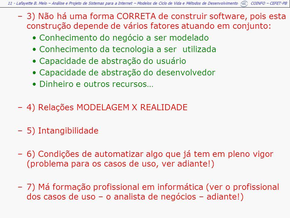 11 - Lafayette B. Melo – Análise e Projeto de Sistemas para a Internet – Modelos de Ciclo de Vida e Métodos de Desenvolvimento COINFO – CEFET-PB –3) N