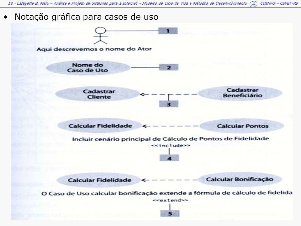 18 - Lafayette B. Melo – Análise e Projeto de Sistemas para a Internet – Modelos de Ciclo de Vida e Métodos de Desenvolvimento COINFO – CEFET-PB Notaç