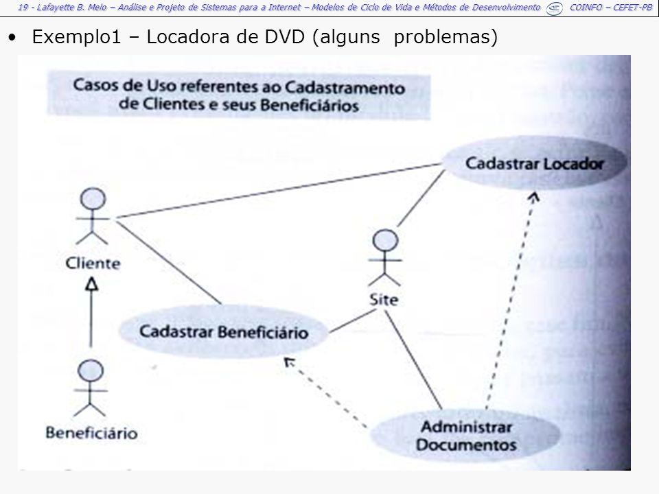 19 - Lafayette B. Melo – Análise e Projeto de Sistemas para a Internet – Modelos de Ciclo de Vida e Métodos de Desenvolvimento COINFO – CEFET-PB Exemp