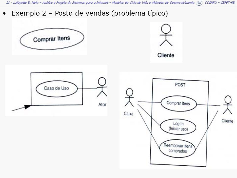 21 - Lafayette B. Melo – Análise e Projeto de Sistemas para a Internet – Modelos de Ciclo de Vida e Métodos de Desenvolvimento COINFO – CEFET-PB Exemp