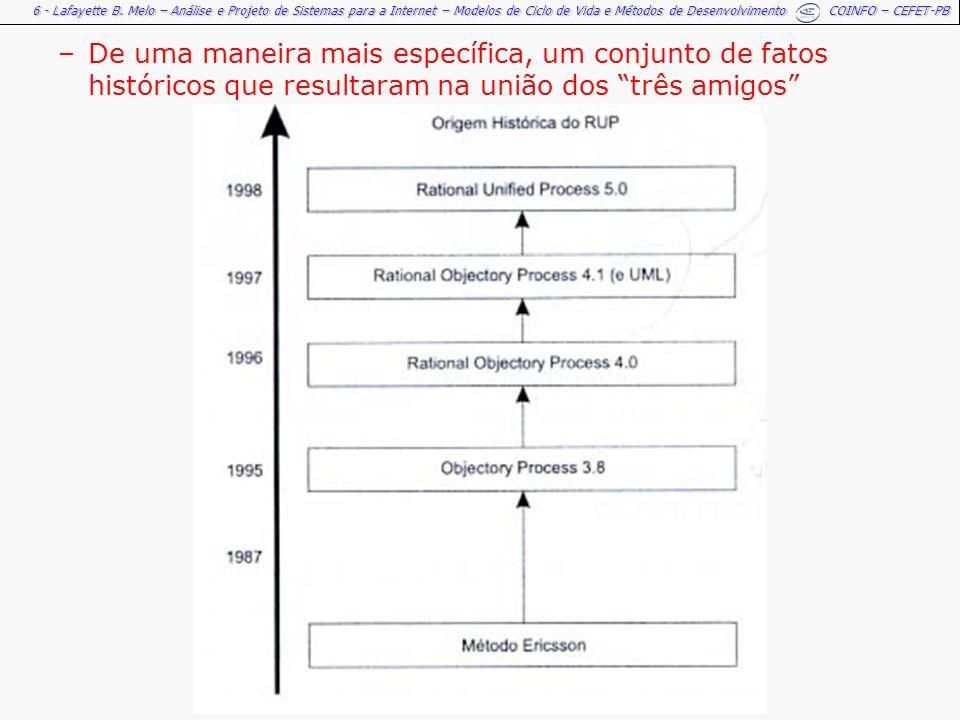 6 - Lafayette B. Melo – Análise e Projeto de Sistemas para a Internet – Modelos de Ciclo de Vida e Métodos de Desenvolvimento COINFO – CEFET-PB –De um
