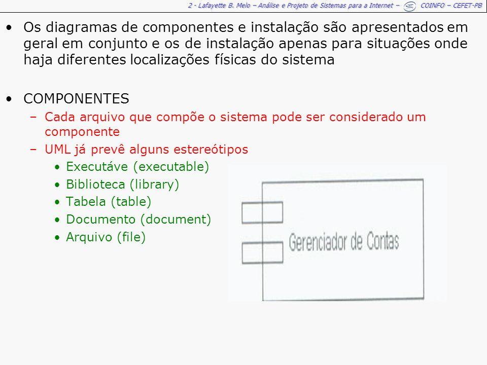 2 - Lafayette B. Melo – Análise e Projeto de Sistemas para a Internet – COINFO – CEFET-PB Os diagramas de componentes e instalação são apresentados em
