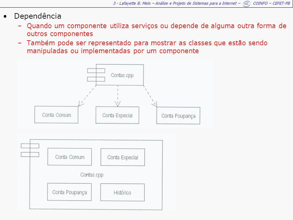 3 - Lafayette B. Melo – Análise e Projeto de Sistemas para a Internet – COINFO – CEFET-PB Dependência –Quando um componente utiliza serviços ou depend