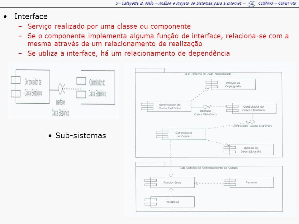 5 - Lafayette B. Melo – Análise e Projeto de Sistemas para a Internet – COINFO – CEFET-PB Interface –Serviço realizado por uma classe ou componente –S