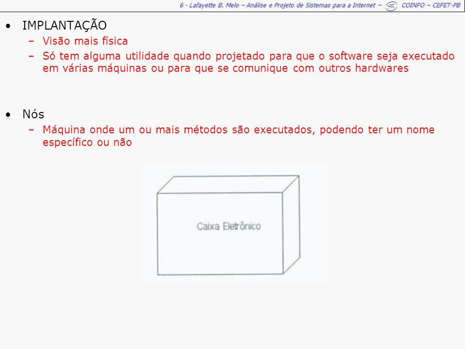6 - Lafayette B. Melo – Análise e Projeto de Sistemas para a Internet – COINFO – CEFET-PB IMPLANTAÇÃO –Visão mais física –Só tem alguma utilidade quan