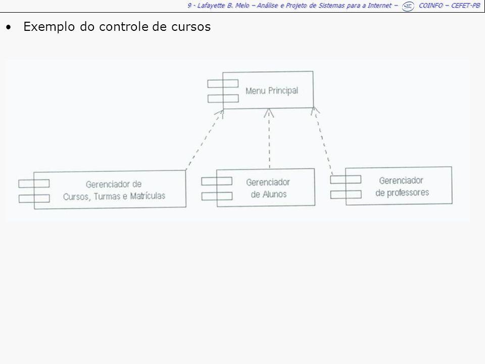 9 - Lafayette B. Melo – Análise e Projeto de Sistemas para a Internet – COINFO – CEFET-PB Exemplo do controle de cursos